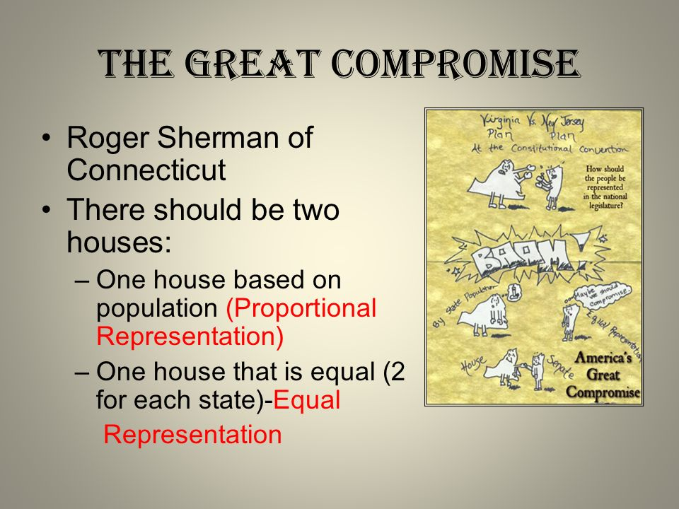 a description of representation which should not be based on the population of states And substantive representation (for a brief description of districts, should not be constructed based on representation should not be the.