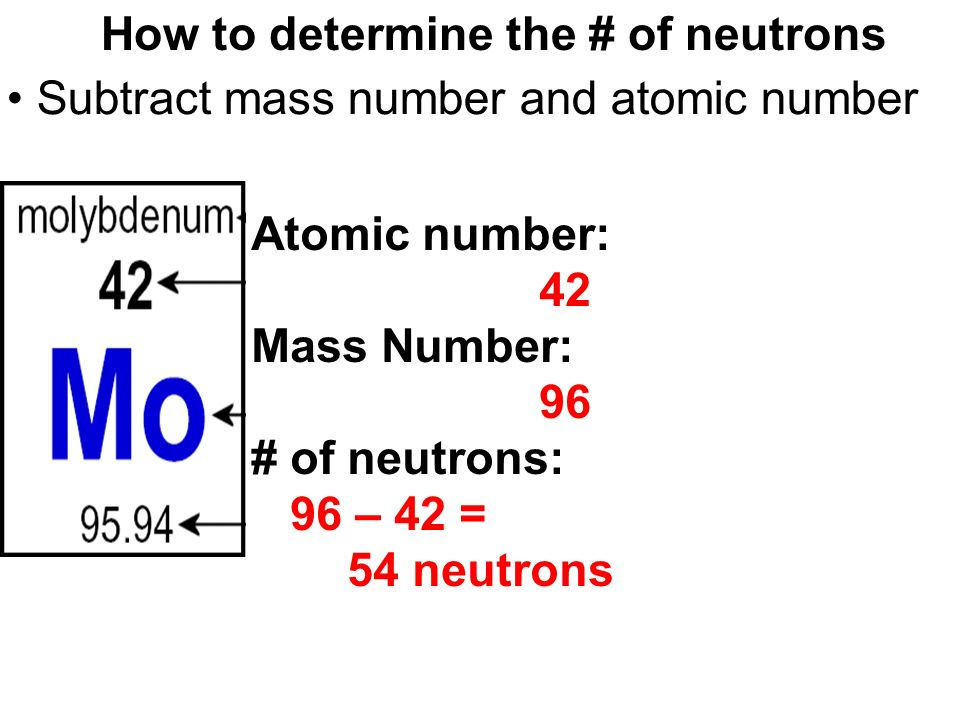 How many neutrons in chlorine 36 rock exposure dating 8