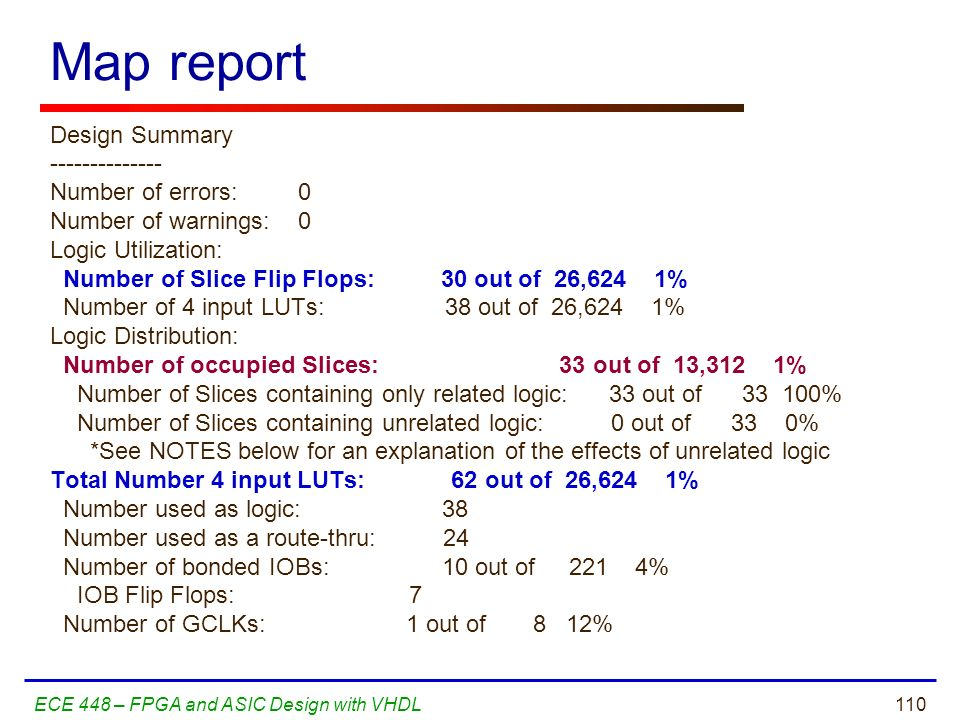 Map report Design Summary -------------- Number of errors: 0