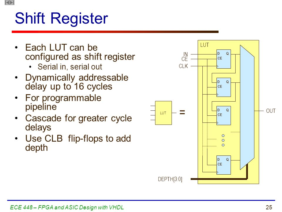 Shift Register = Each LUT can be configured as shift register