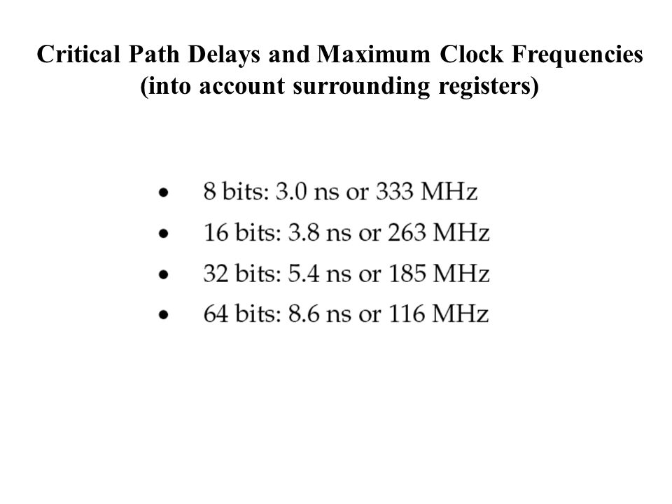 Critical Path Delays and Maximum Clock Frequencies