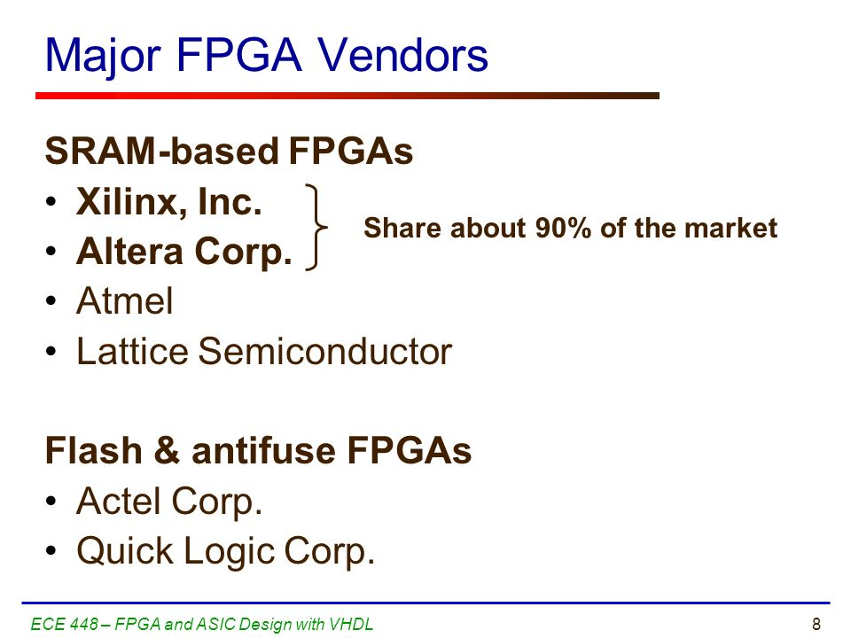 Major FPGA Vendors SRAM-based FPGAs Xilinx, Inc. Altera Corp. Atmel