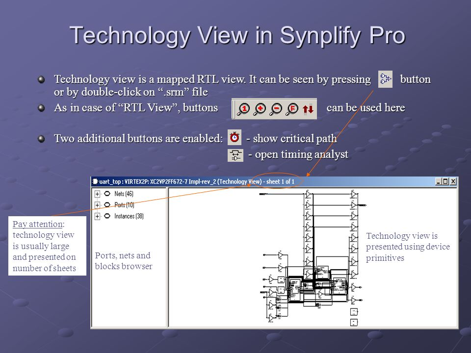 Technology View in Synplify Pro