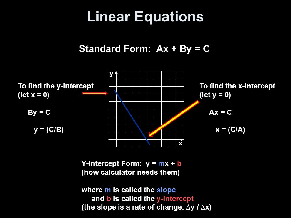 Graphing Linear Equations - ppt video online download