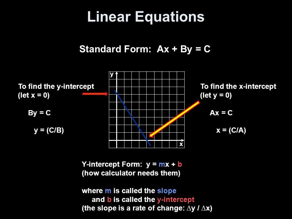 Graphing Linear Equati...Y Mx B Calculator
