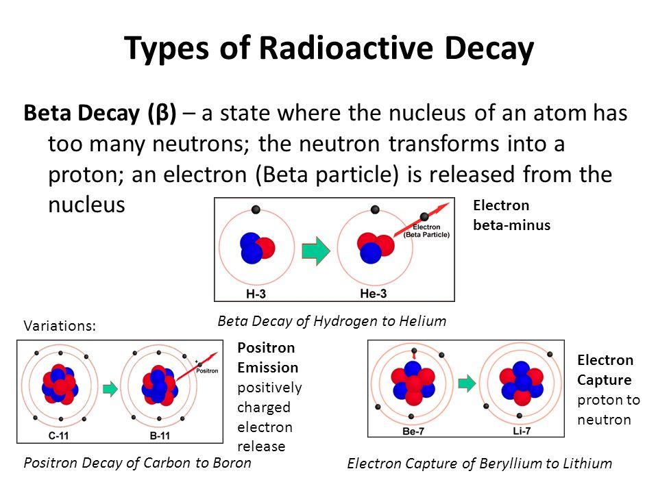radiometric dating define