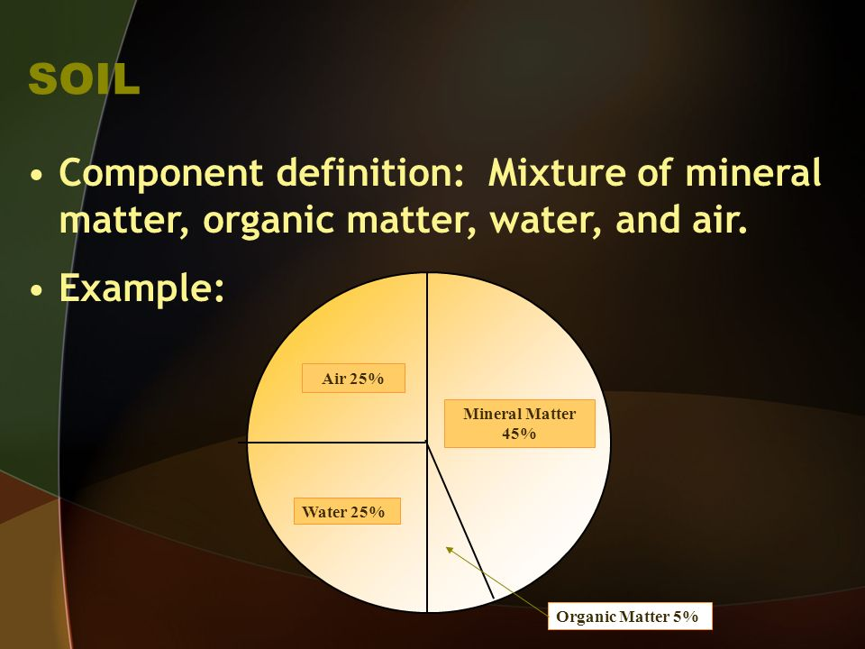 Understanding soil ppt video online download for Mineral soil definition