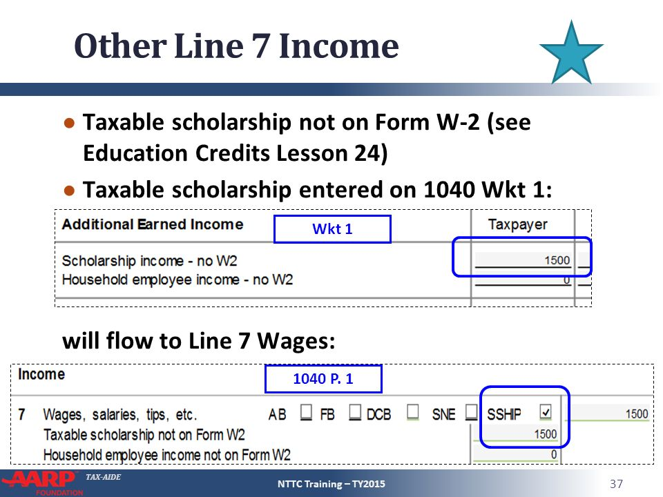 Wages Form 1040 – Line 7 Pub 4012 – Pages D-5 to D-7 Pub 4491 ...