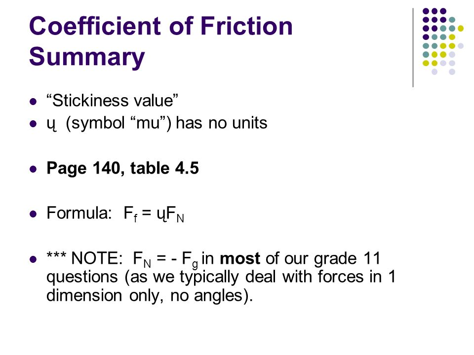 Coefficient Of Friction Symbol