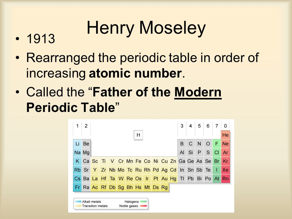 The periodic table an introduction ppt video online download rearranged the periodic table in order of increasing atomic number urtaz Gallery