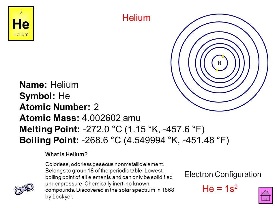 Helium atomic mass of helium atomic mass of helium images urtaz Choice Image