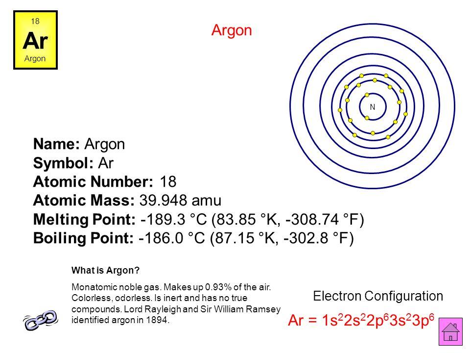 Inert Gas Inert Gas Electron Configuration