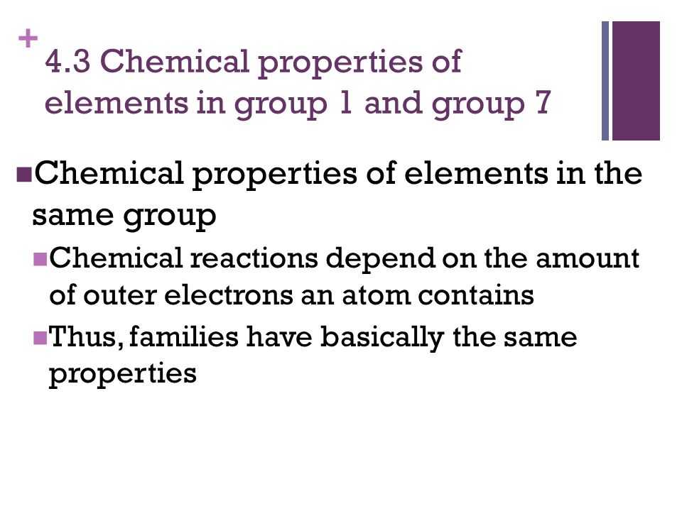 Chemical elements listed by density