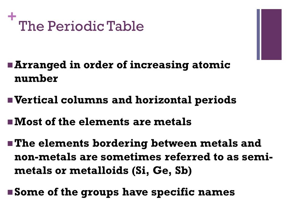 Periodic table periodic table arranged increasing atomic number periodic table periodic table arranged increasing atomic number topic 3 periodicity ppt video urtaz Gallery