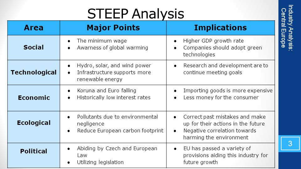 steep analysis Pestle - how to conduct a #useful environmental scan using political, economic, social, technological, legal and environmental analysis.