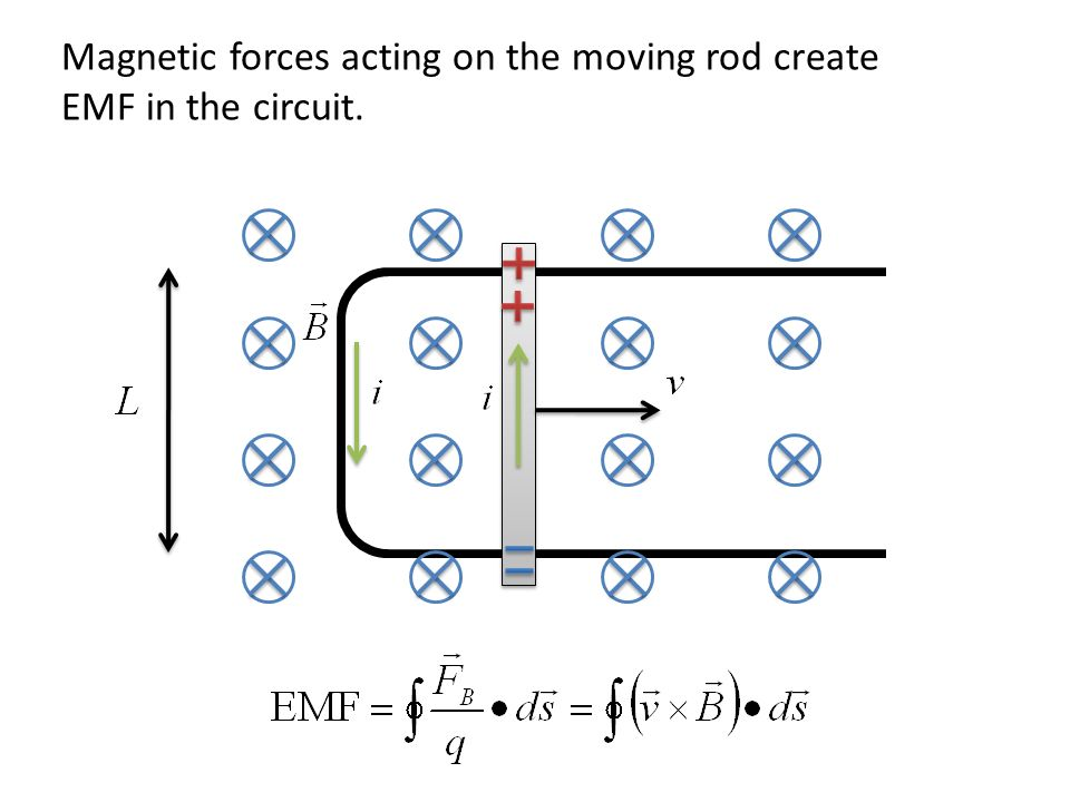how to find emf in a circuit