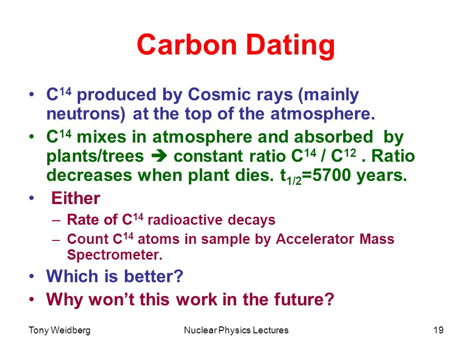 radiocarbon dating means