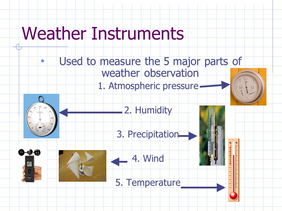 Used Measuring Instruments : Weather instruments ppt download