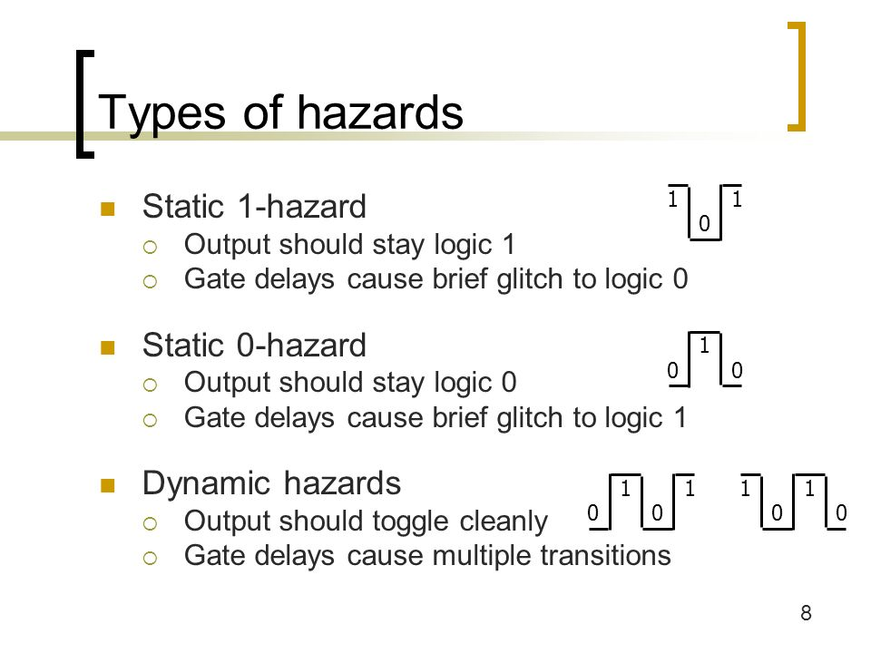 lecture 11 timing diagrams hazards