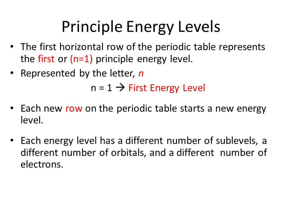 The modern atomic theory a closer look at the electron ppt video principle energy levels urtaz Image collections