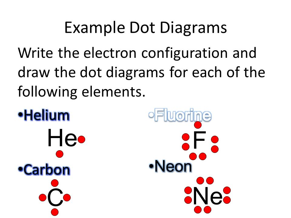 electron dot diagram helium - photo #10