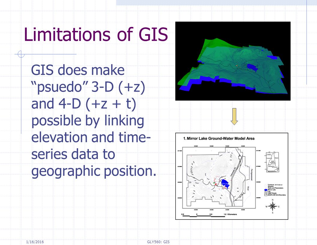 introduction to geographic information systems ppt video. Black Bedroom Furniture Sets. Home Design Ideas
