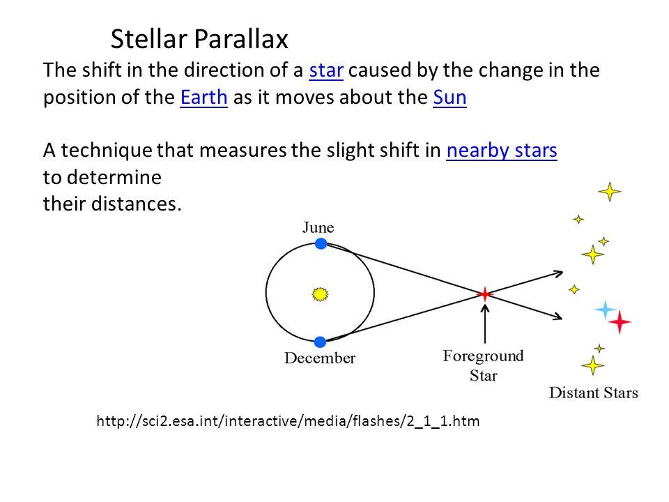 Stellar parallax magnitude and h r diagram ppt video online download 3 stellar ccuart Gallery