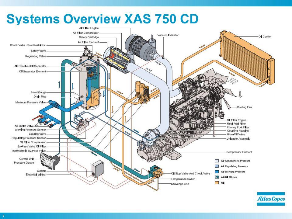 atlas copco compressor parts manual