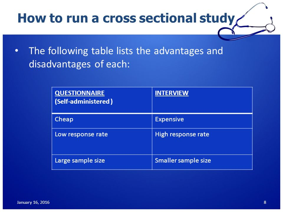 What is the appropriate sample size in a cross sectional ...