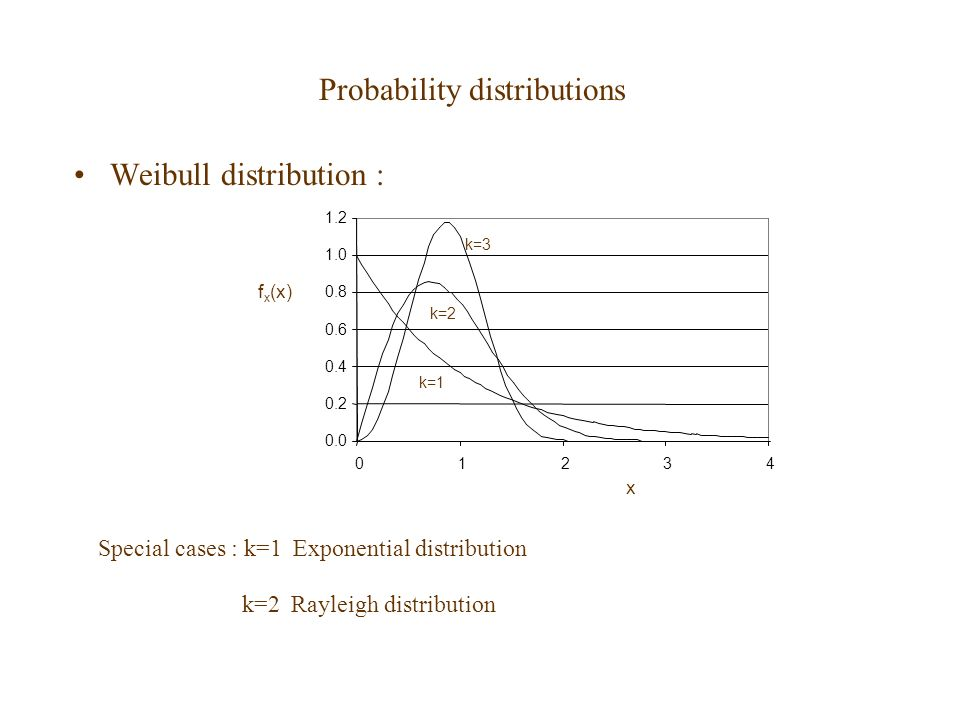 probability distribution case for specialty toys Specialty toys case study - download as word doc (doc / docx), pdf file (pdf)   sales forecaster's prediction to describe a normal probability distribution that.