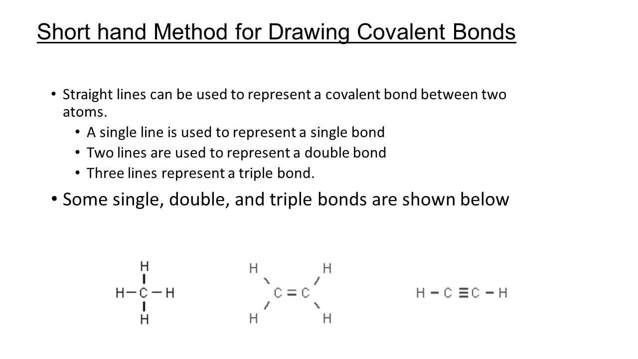 Uncategorized Covalent Bonding Worksheet date october 13 2015 aim 15 what role do electrons play in short hand method for drawing covalent bonds