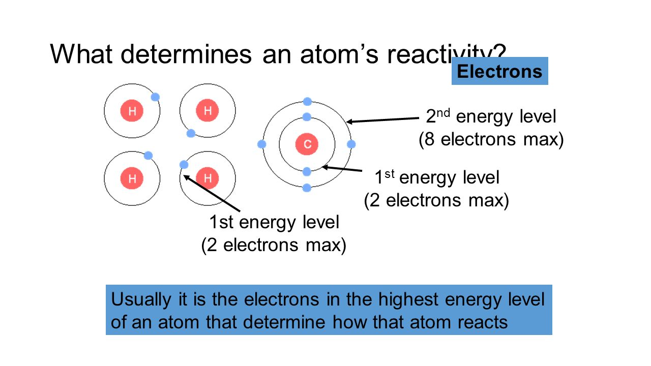 worksheet Chemical Reactivity Worksheet date october 13 2015 aim 15 what role do electrons play in determines an atoms reactivity