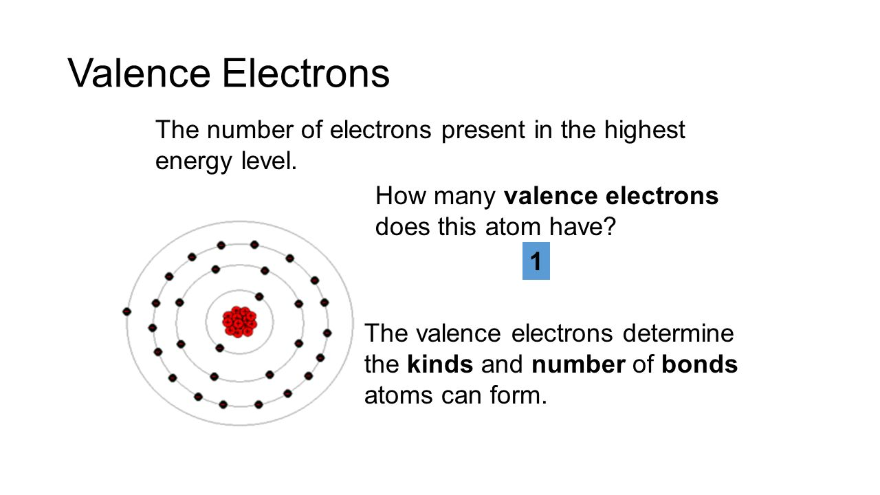 Date October 13 2015 Aim 15 What role do electrons play in – Types of Chemical Bonds Worksheet