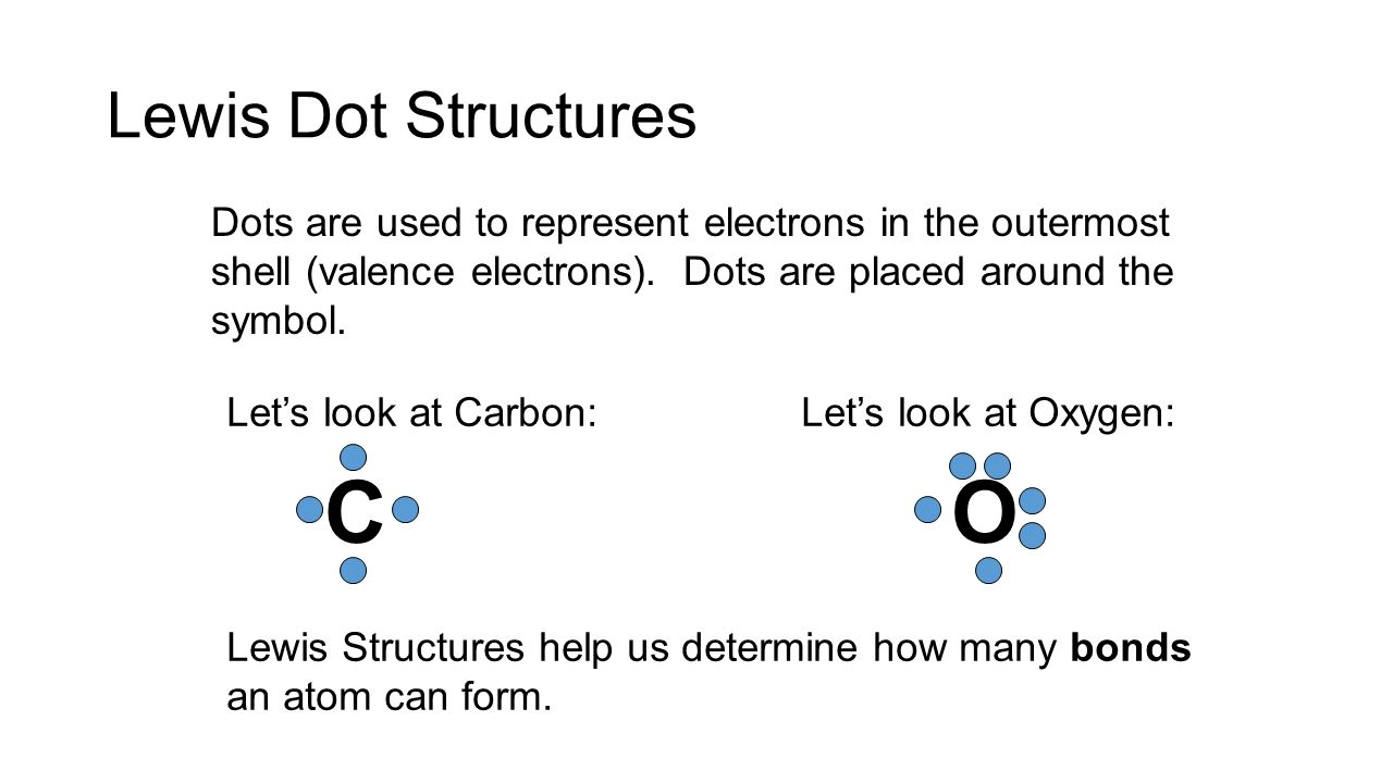 C Lewis Dot Structure Date: October 1...