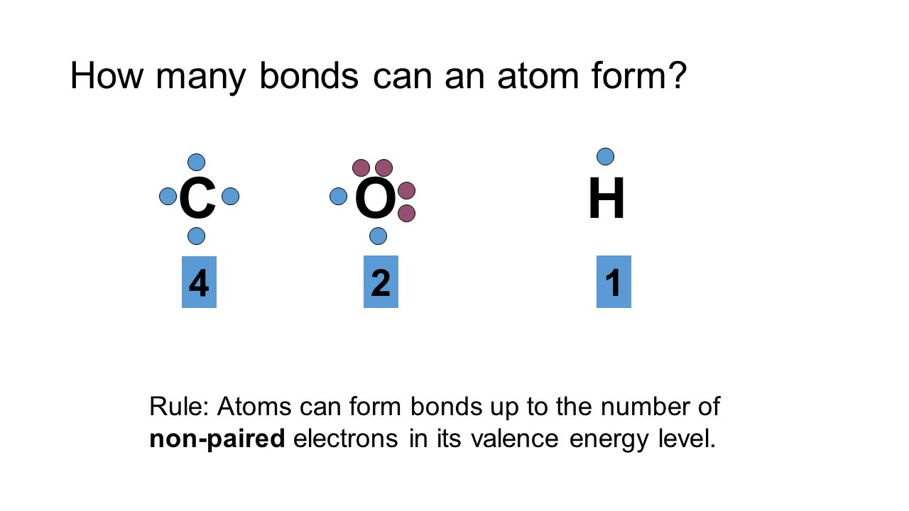 how to tell the number of electrons