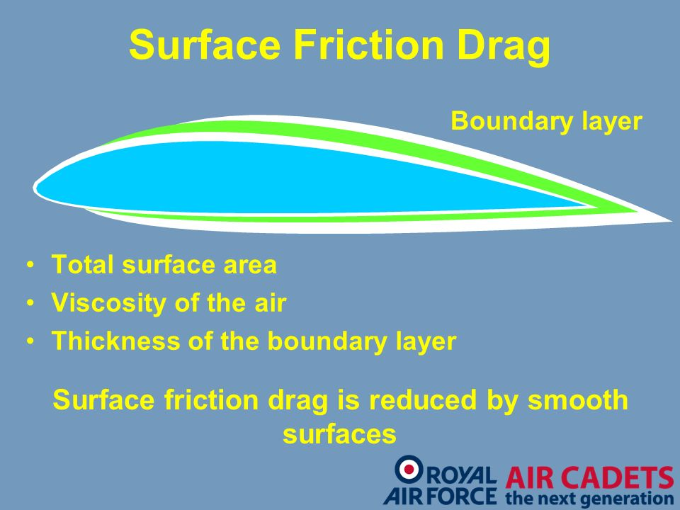 friction and rougher surface area Friction 05 physics 51 nature of friction  next use a sand paper which is rougher than the first and  frictional force does not depend on the surface area.