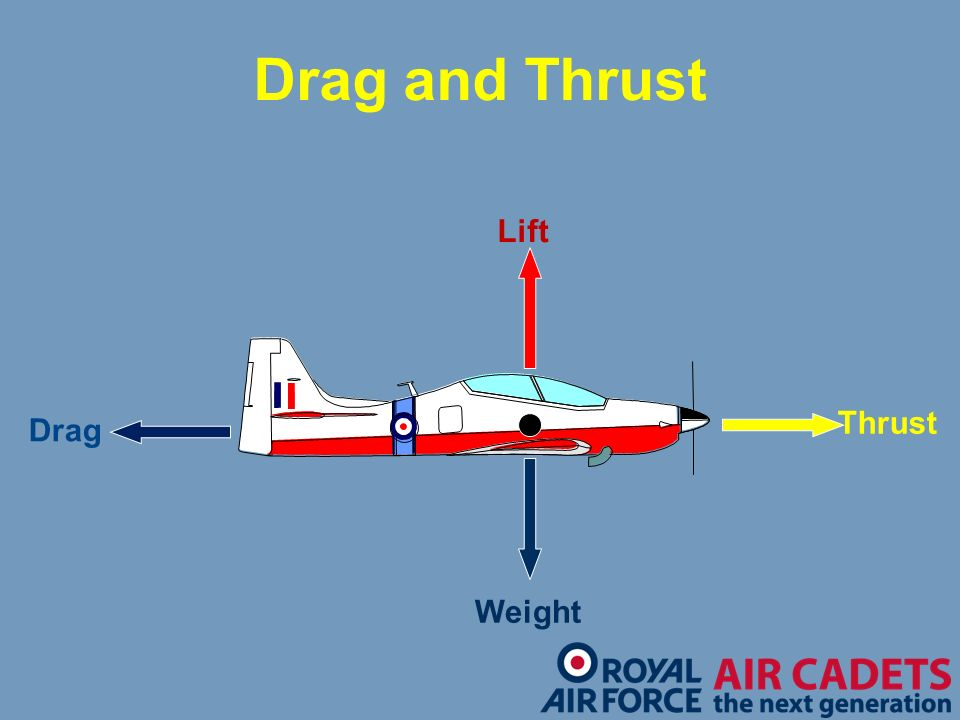 relationship of lift drag thrust and weight