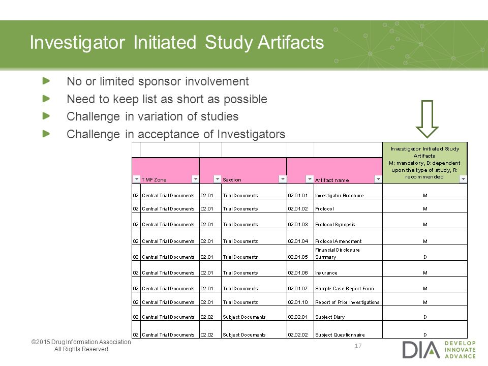 PPT - Investigator Study File PowerPoint Presentation - ID ...