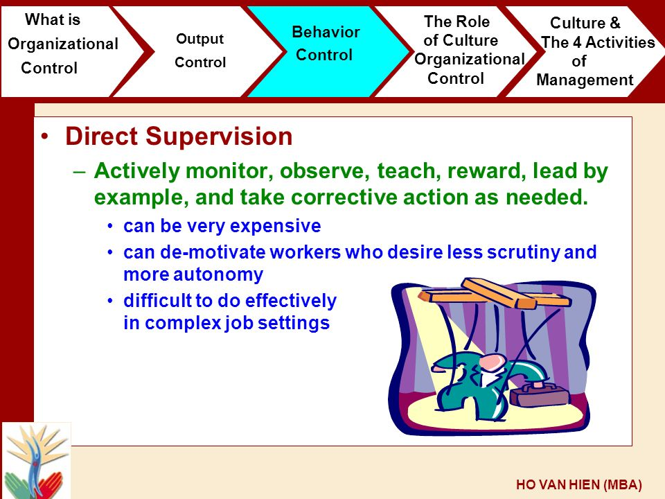 discuss the role of the supervisor in organizational The supervisor's role and responsibility in the modern organization 33  the talent and skill of the supervisor in a flat organization is a major factor to its success 2 empowerment of the supervisor's job is ongoing  m03_good6981_11_se_c03qxd 7/2/08 5:21 pm page 35.