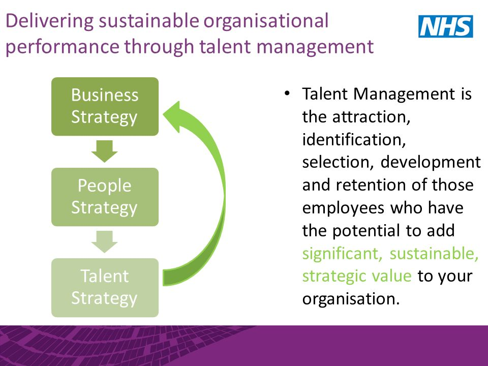 sustainable talent management essay Get help with essay talent management sustainable talent management- determine which performance management process you will employ to measure employee talent talent.