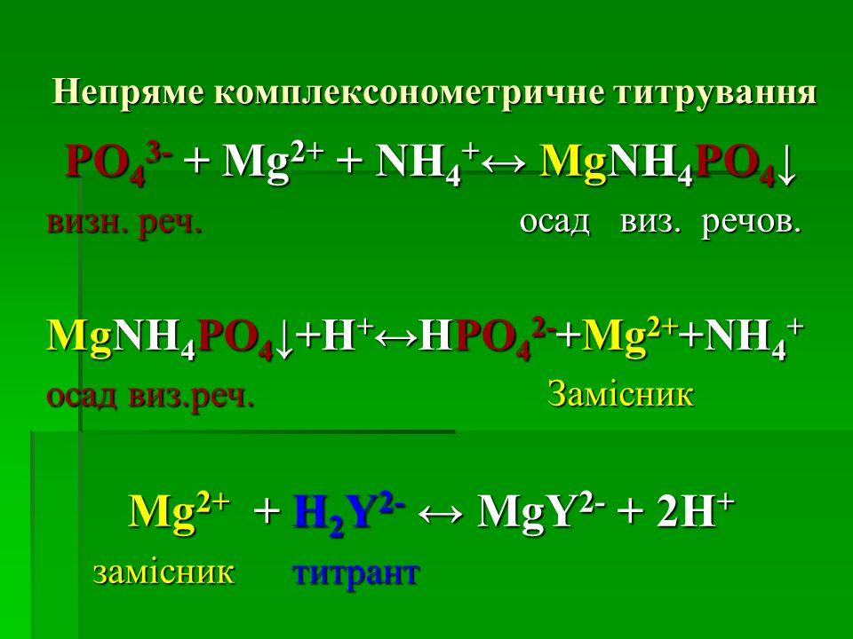 Непряме комплексонометричне титрування
