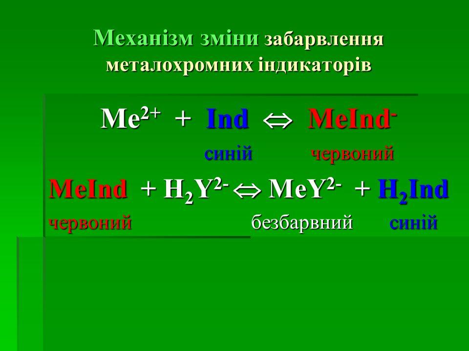 Механізм зміни забарвлення металохромних індикаторів