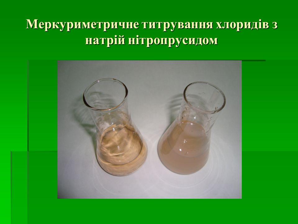 Меркуриметричне титрування хлоридів з натрій нітропрусидом