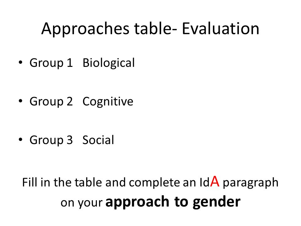 cognitive approach to gender