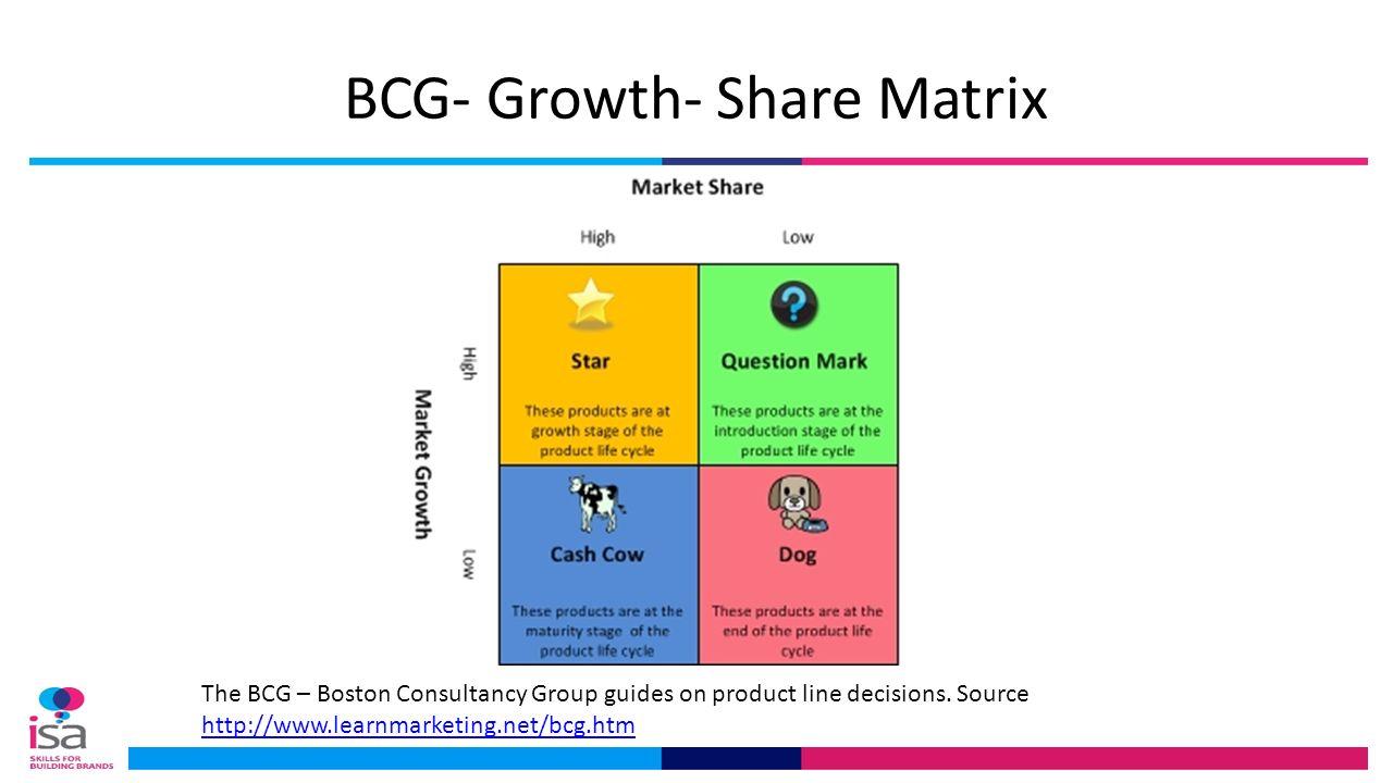 growth share matrix Boston consulting groups growth share matrix visit: wwwb2bwhiteboardcom.