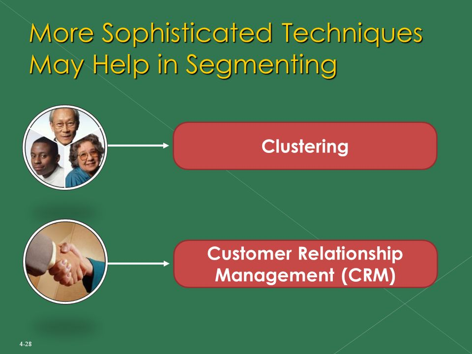 customer relationship management methods for type