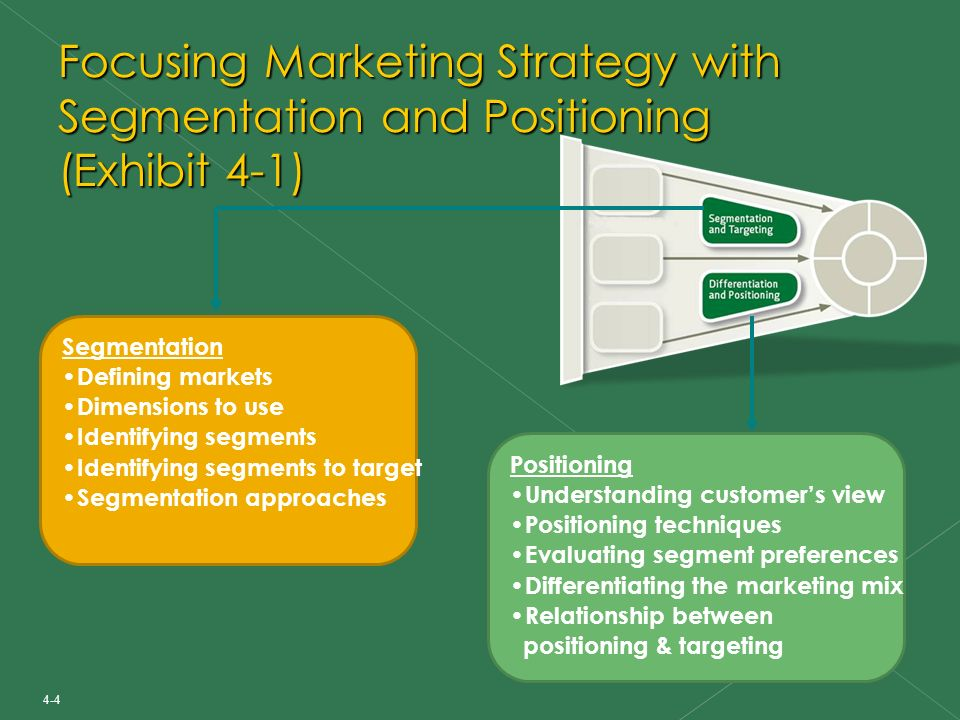 relationship between marketing mix strategy and What is the difference between corporate strategy and marketing strategy the key difference between corporate strategy and marketing strategy is that corporate.