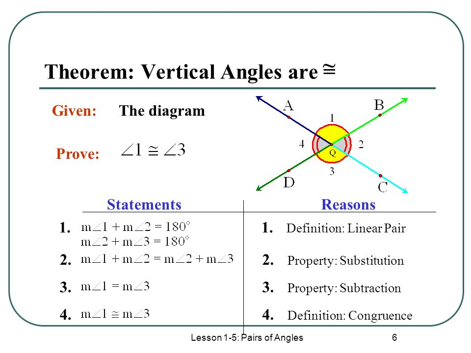 Vertical angles definition