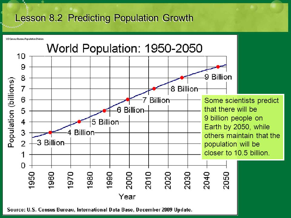 Lesson 8.2 Predicting Population Growth