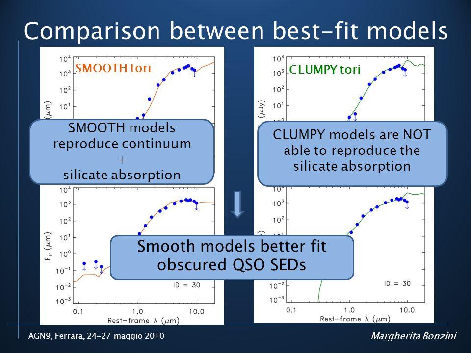 Comparison between best-fit models
